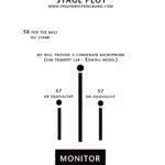 foghorn-stage-plot